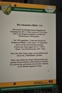 Beschreibung Lok Eichgraben