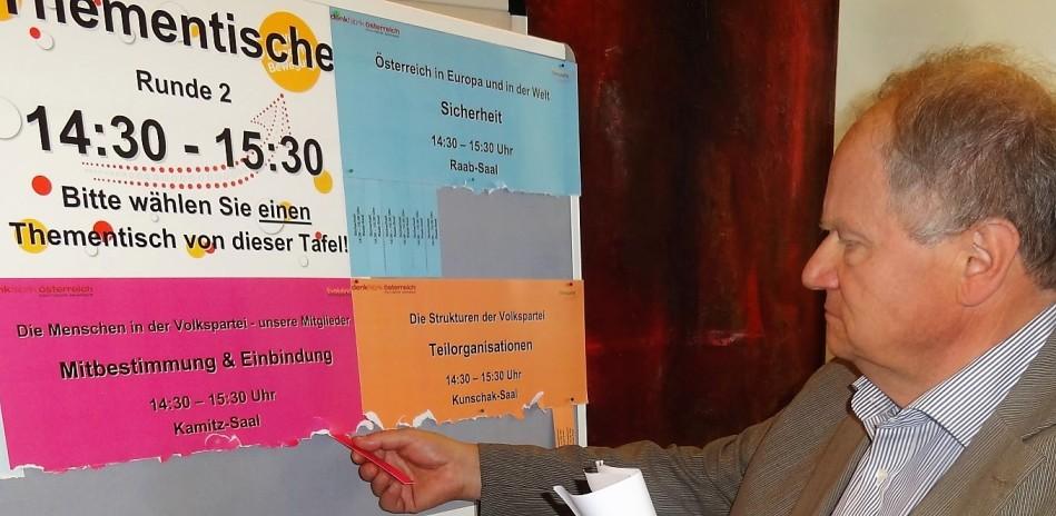 Piaty - Evolution ÖVP Themen 28.8.2014
