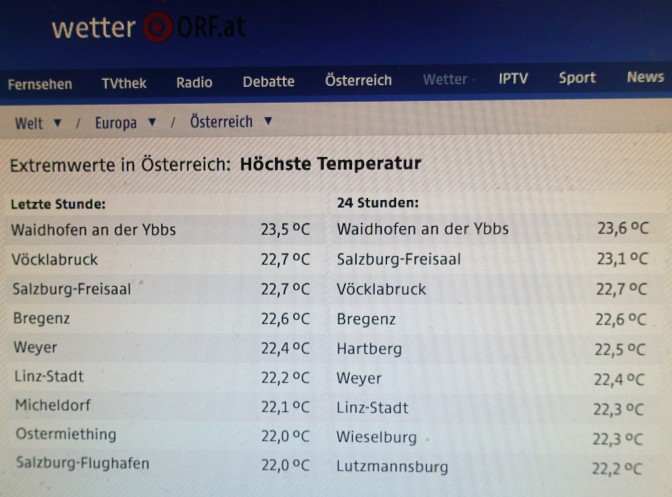 ORF Wetter 4.4.2018 15 Uhr