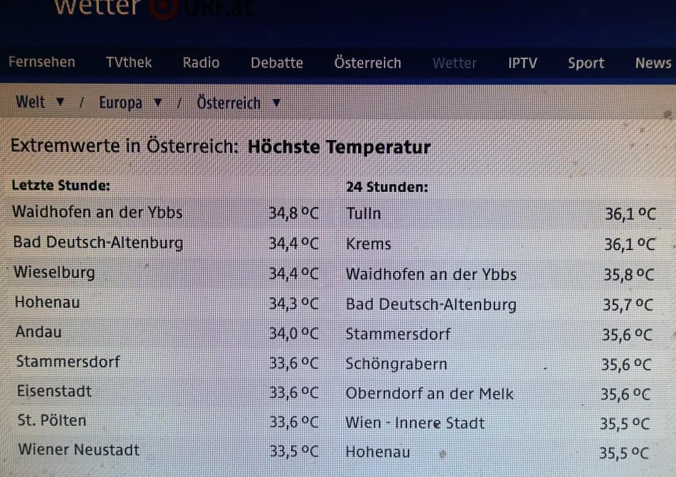 ORF Werte 9.8.2018 14 Uhr