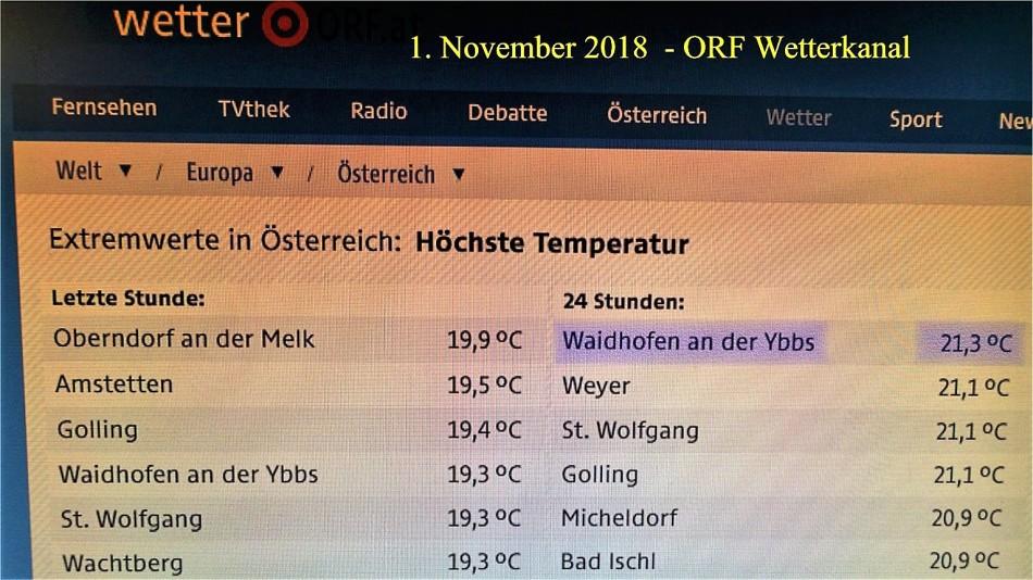 1. Nov. 2018 21,3 Grad (2)