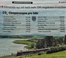 Krone CO2 Ersparnis Bahn