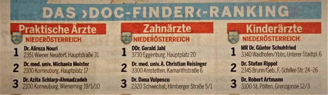 Schuhfried Doc Finder 2019