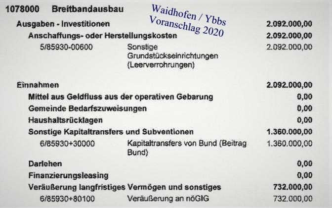 Breitbandausbau Waidhofen an der Ybbs